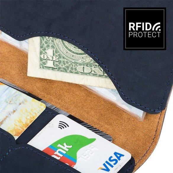 Porftel Slim RFID - Nubuk Granatowy